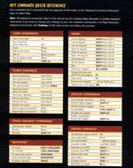 A             reproduction of the Key Commands Quick Reference Sheet for Combat             Flight Simulator 2