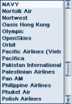 World Airlines Call Signs