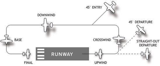飞机上升转弯原理动画